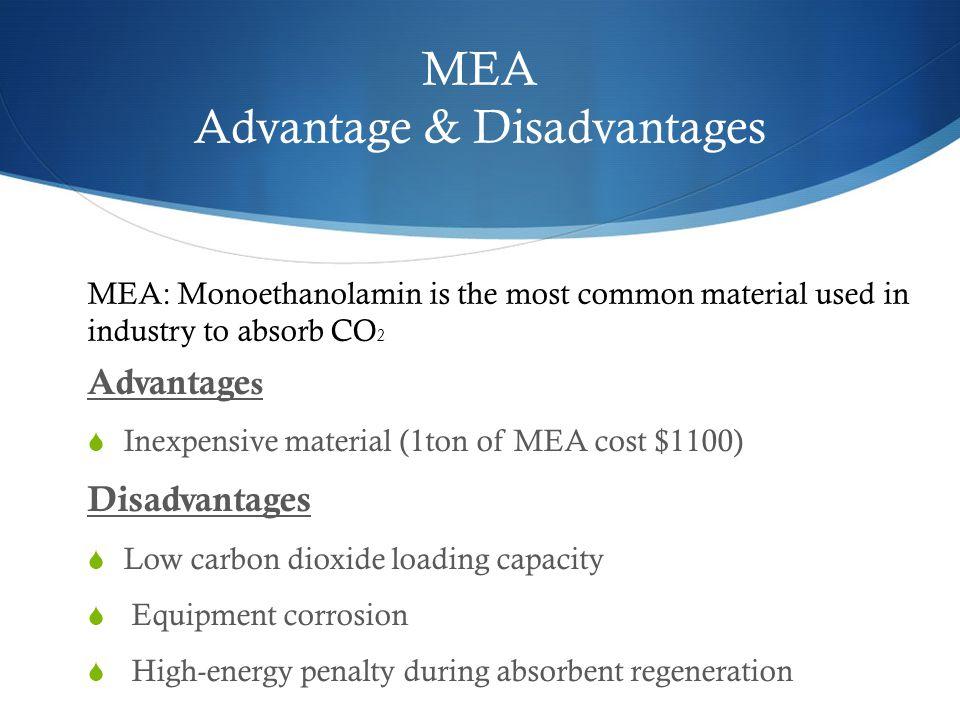 MEA Advantage & Disadvantages