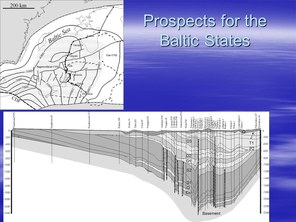Prospects for the Baltic States