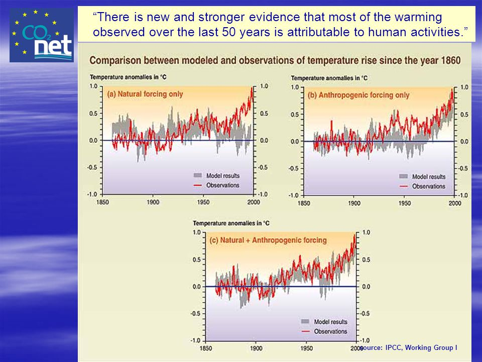 There is new and stronger evidence that most of the warming observed over the last 50 years is attributable to human activities.