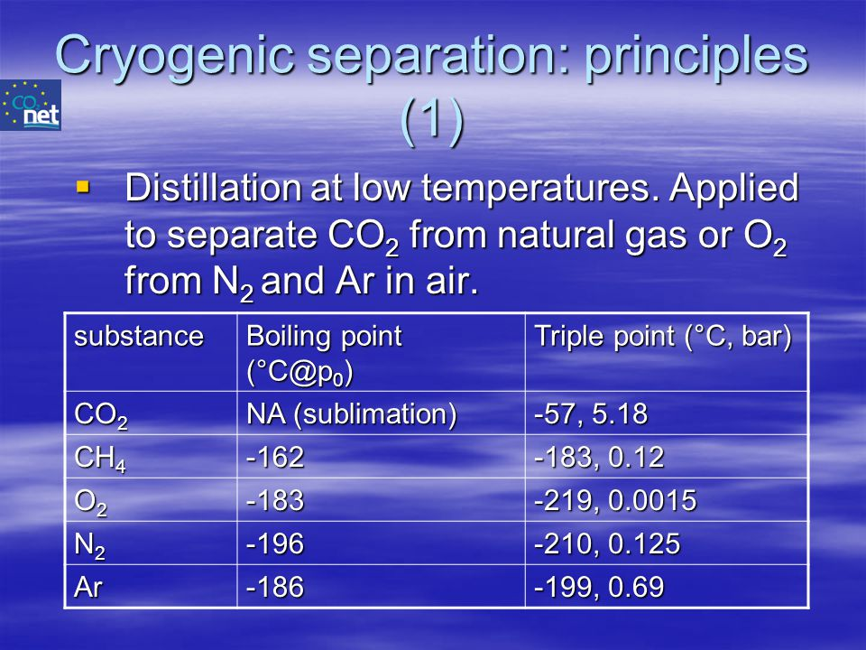 Cryogenic separation: principles (1)