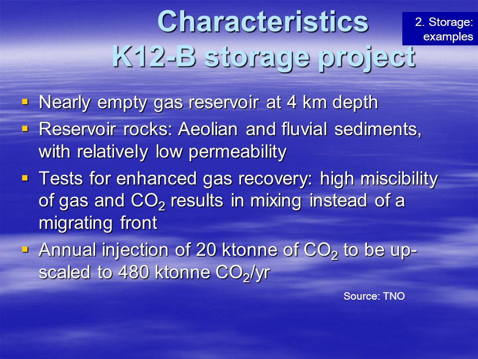 Characteristics K12-B storage project