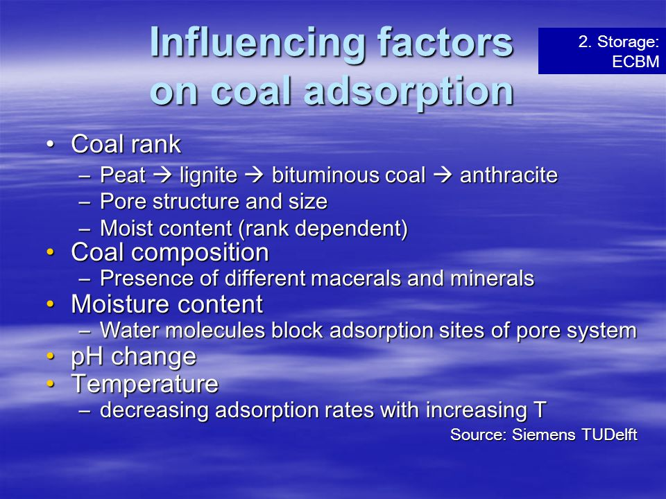 Influencing factors on coal adsorption