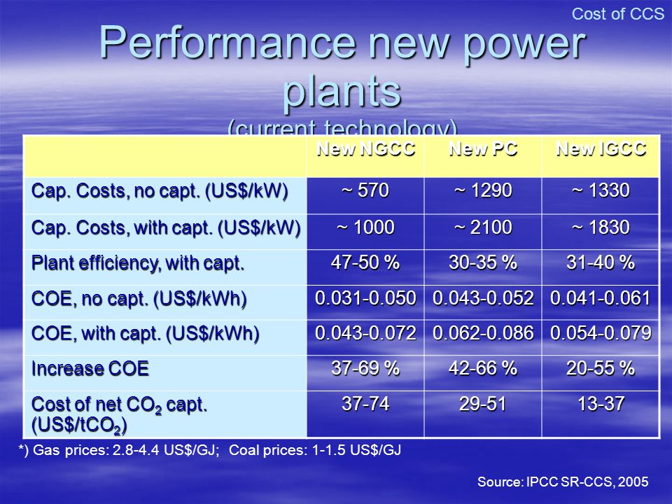 Performance new power plants (current technology)