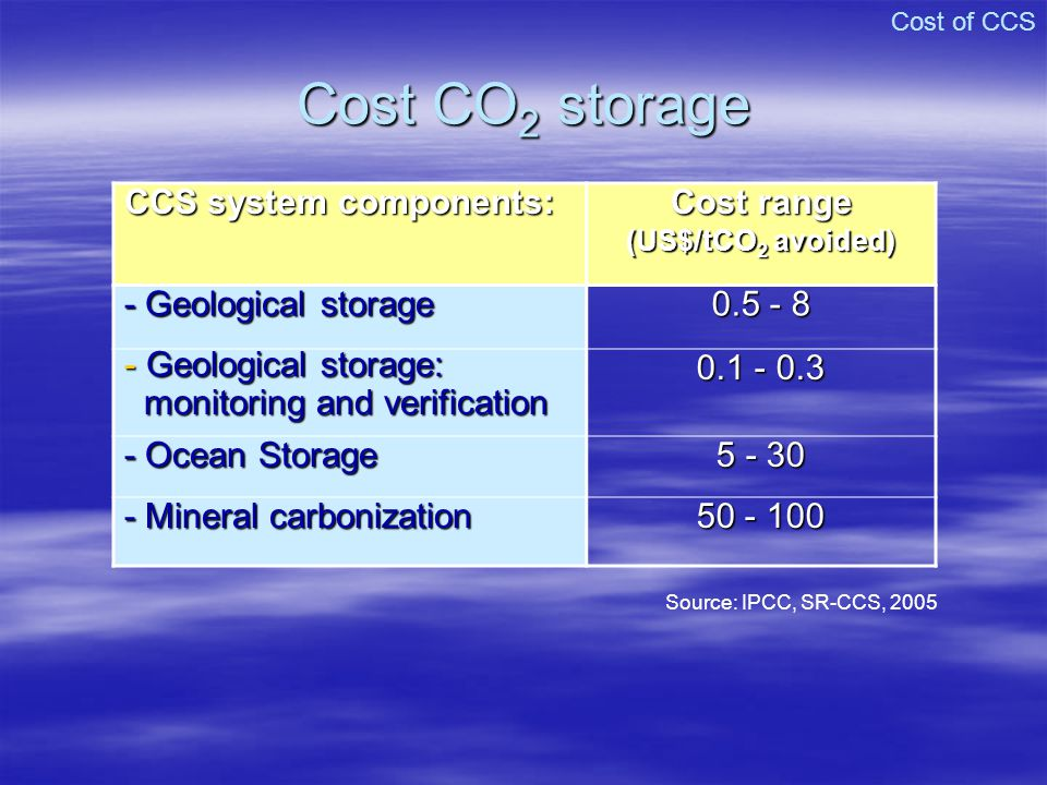 Cost CO2 storage CCS system components: Cost range