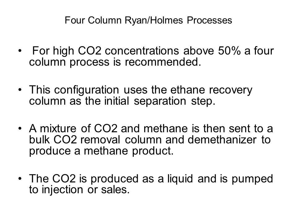 Four Column Ryan/Holmes Processes