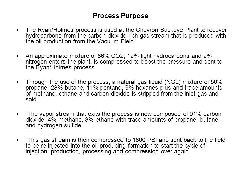 Process Purpose