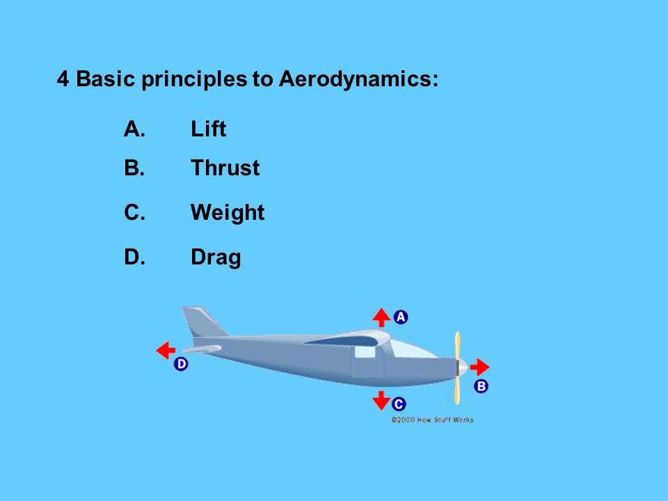 4 Basic principles to Aerodynamics: