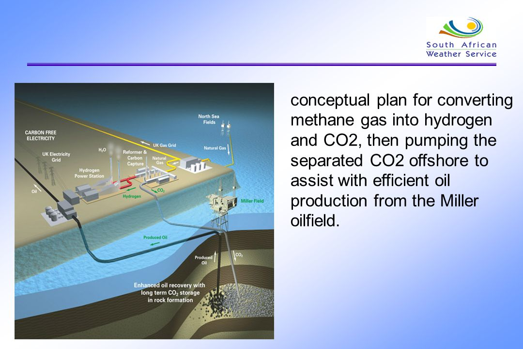 conceptual plan for converting methane gas into hydrogen and CO2, then pumping the separated CO2 offshore to assist with efficient oil production from the Miller oilfield.
