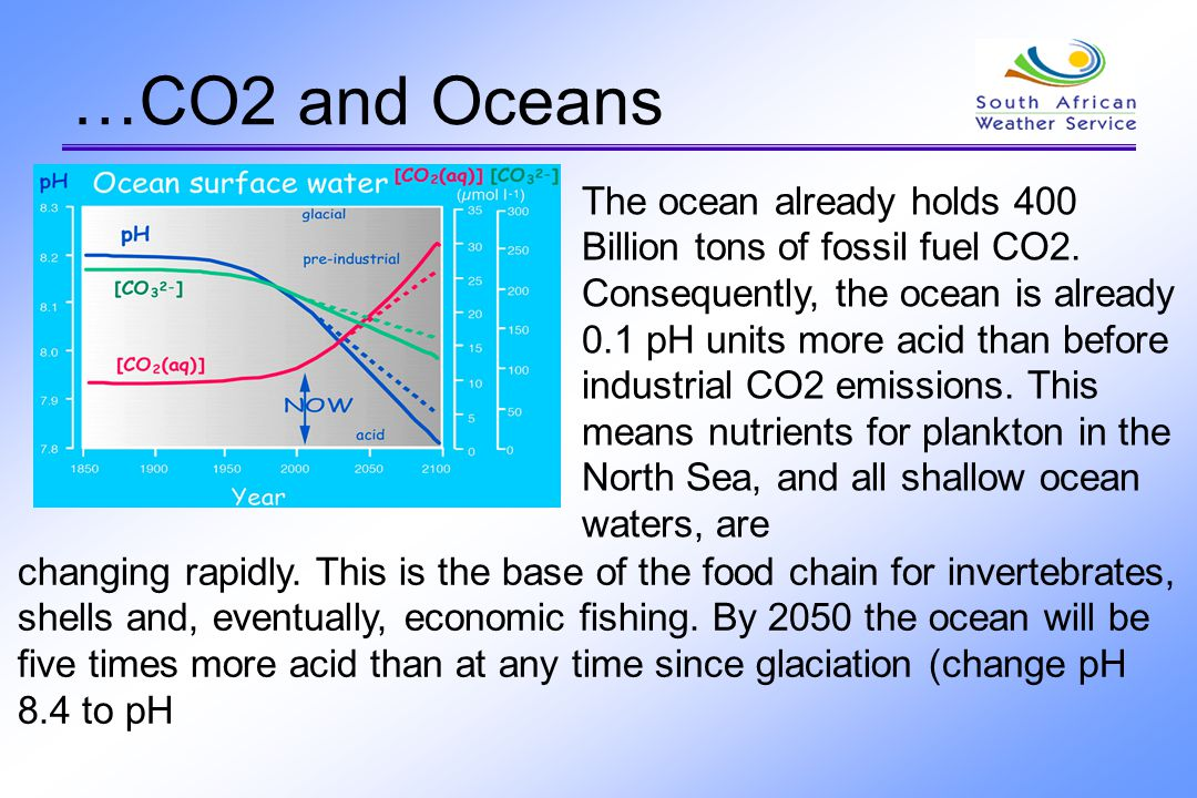 …CO2 and Oceans