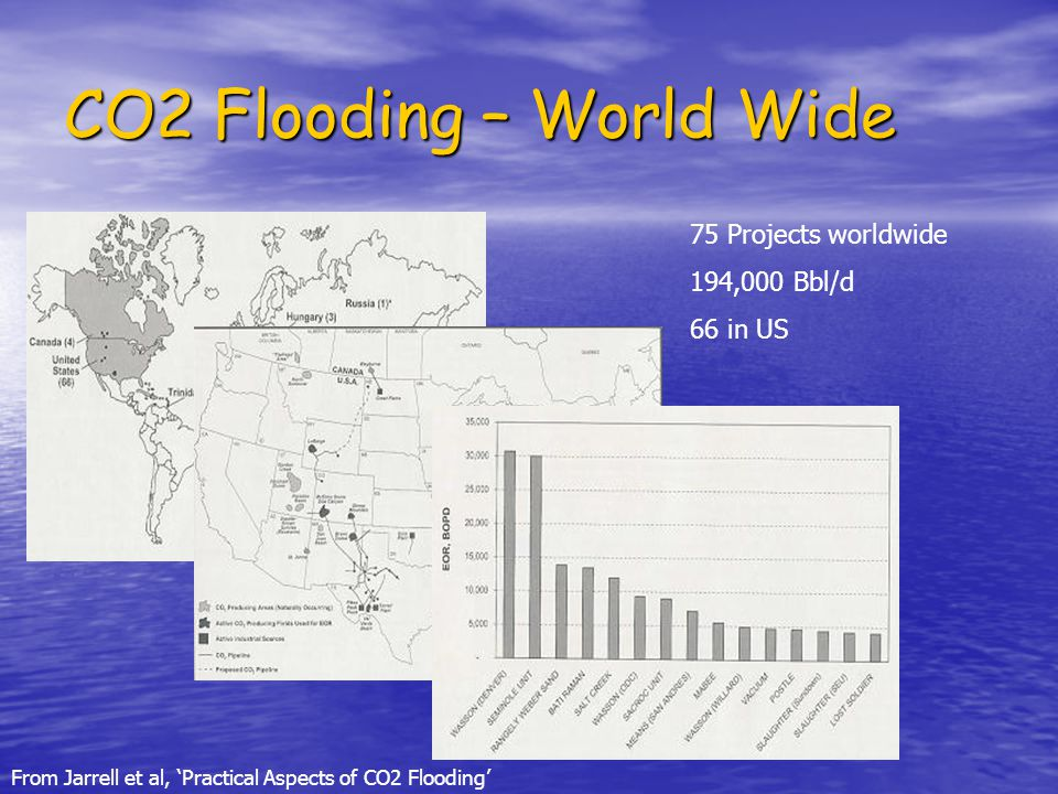 CO2 Flooding – World Wide