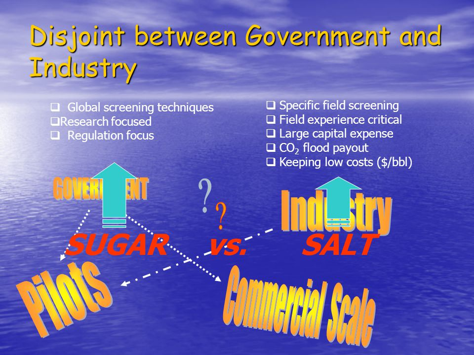 Disjoint between Government and Industry