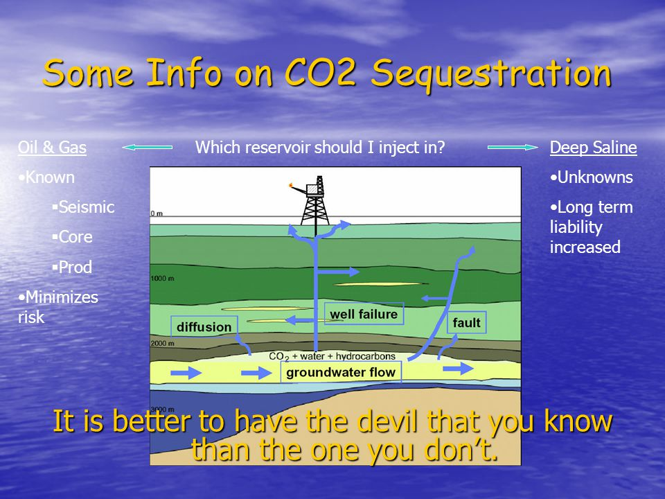 Some Info on CO2 Sequestration