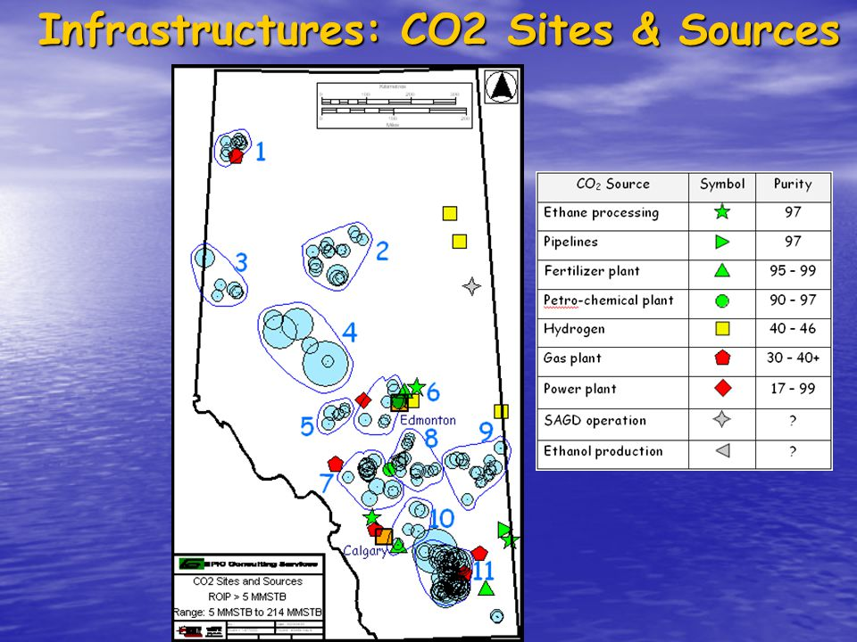 Infrastructures: CO2 Sites & Sources