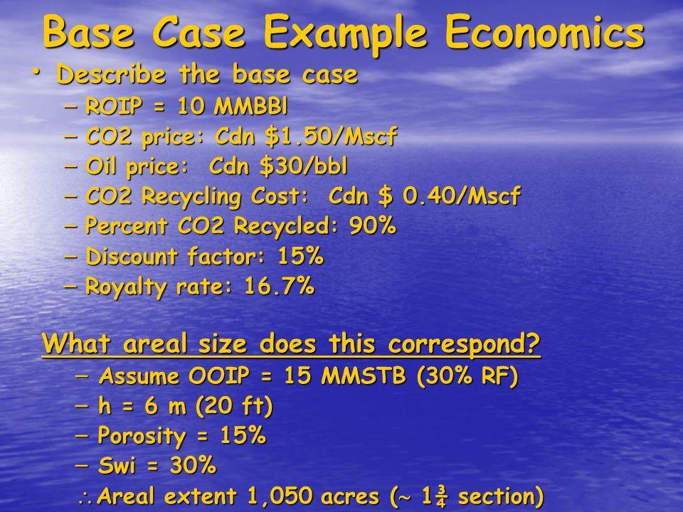 Base Case Example Economics