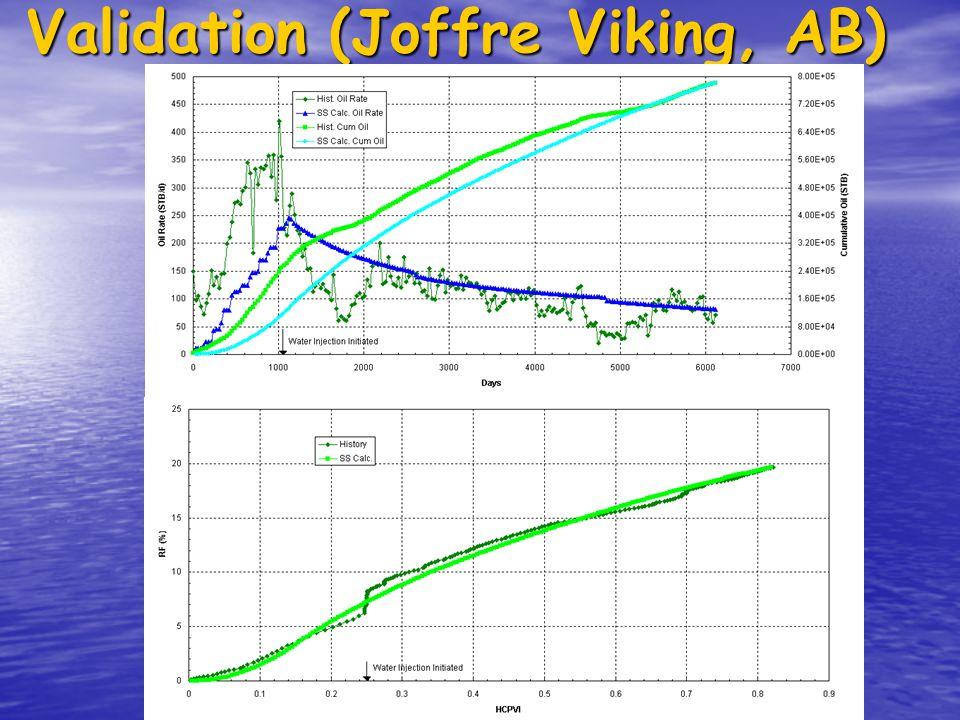 Validation (Joffre Viking, AB)
