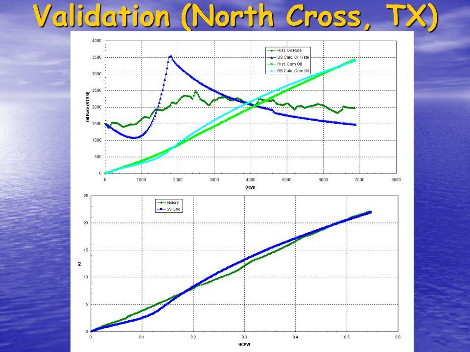 Validation (North Cross, TX)