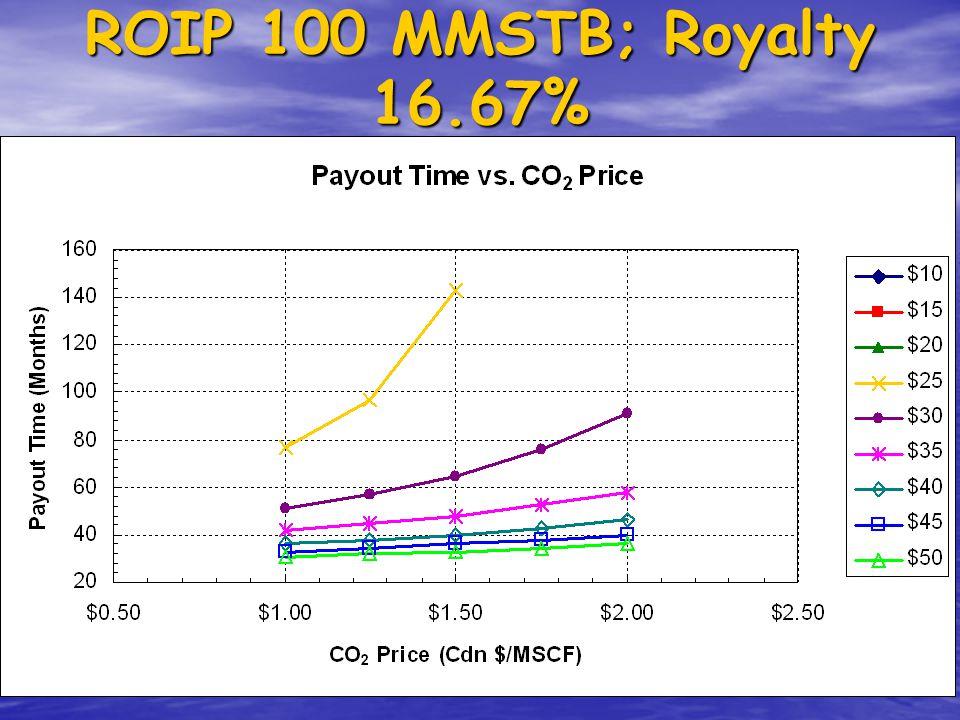 ROIP 100 MMSTB; Royalty 16.67%