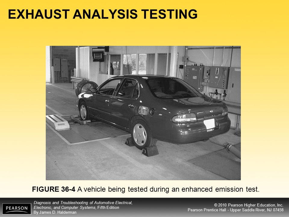 EXHAUST ANALYSIS TESTING