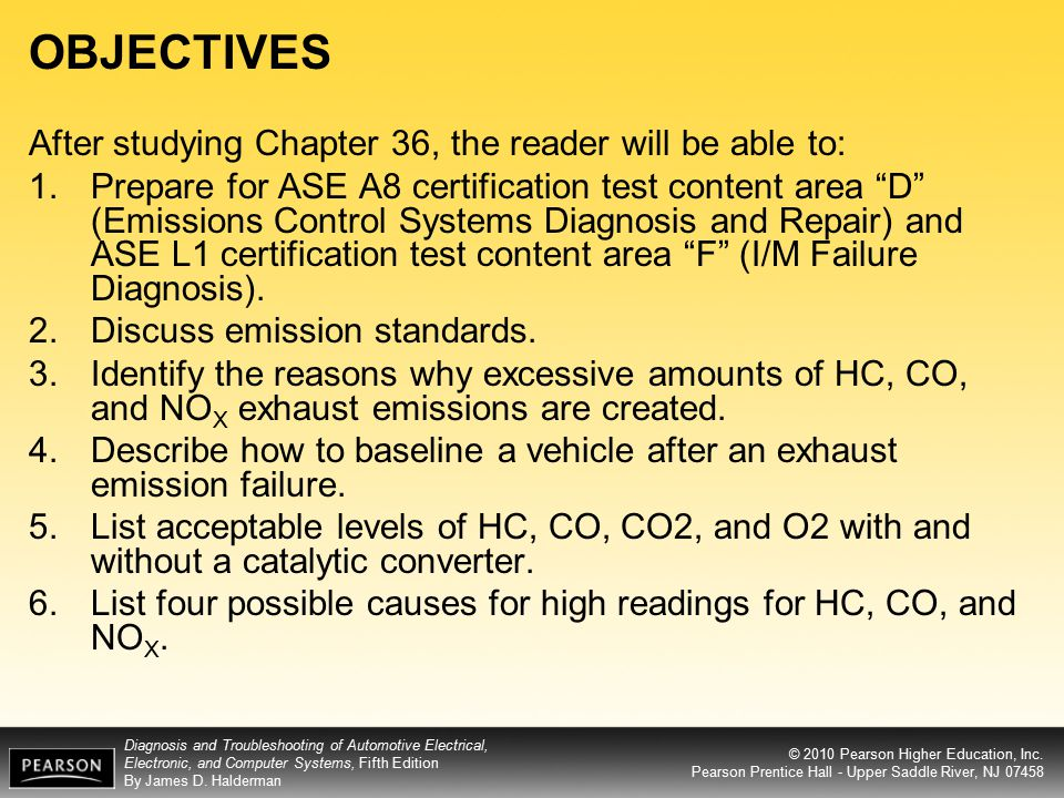 OBJECTIVES After studying Chapter 36, the reader will be able to: