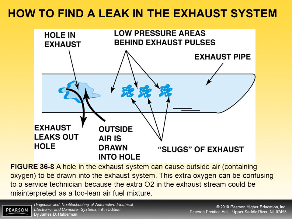 HOW TO FIND A LEAK IN THE EXHAUST SYSTEM