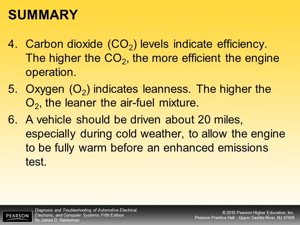 SUMMARY Carbon dioxide (CO2) levels indicate efficiency. The higher the CO2, the more efficient the engine operation.