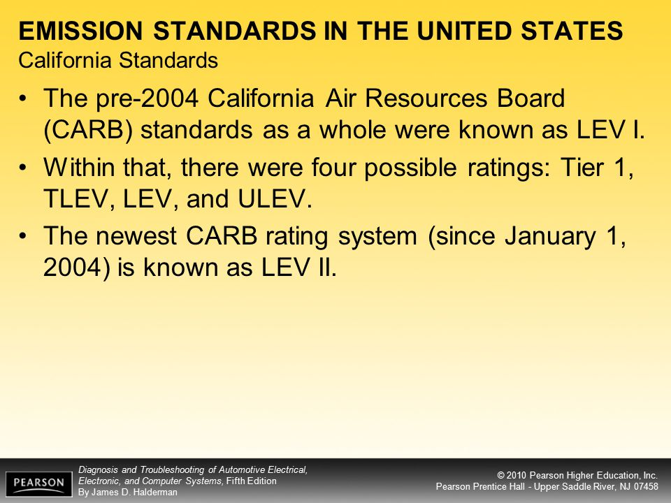 EMISSION STANDARDS IN THE UNITED STATES California Standards