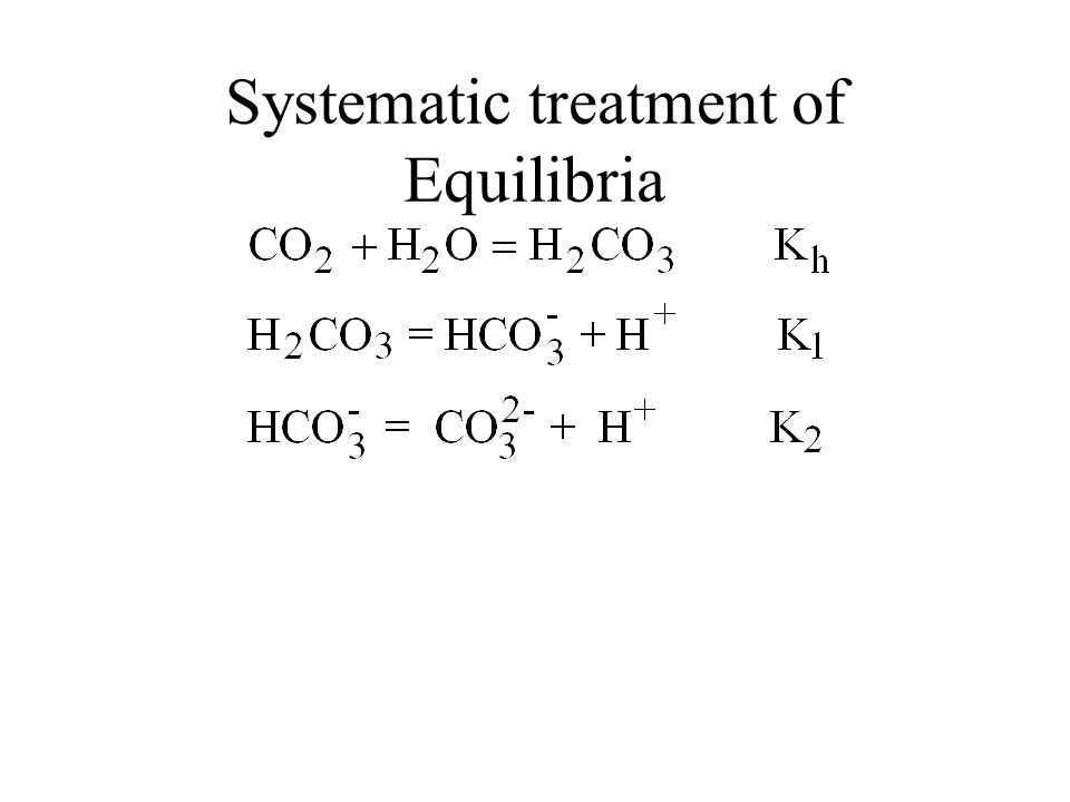 Systematic treatment of Equilibria