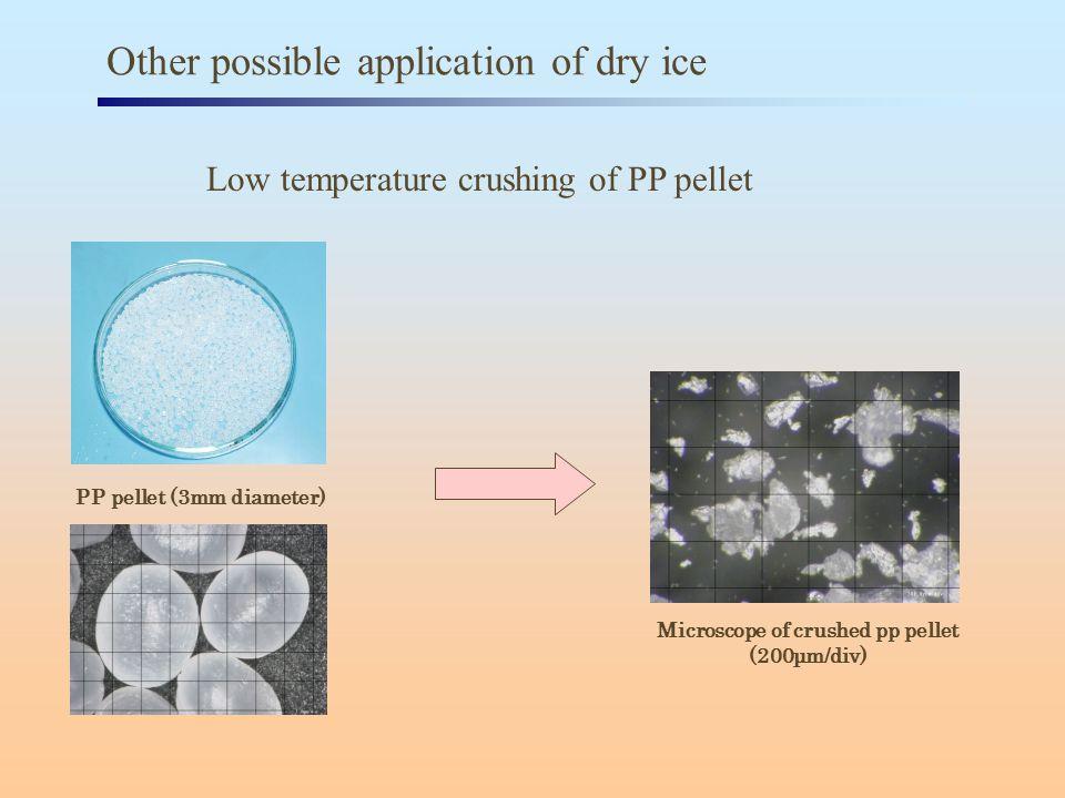 PP pellet (3mm diameter) Microscope of crushed pp pellet (200μm/div)