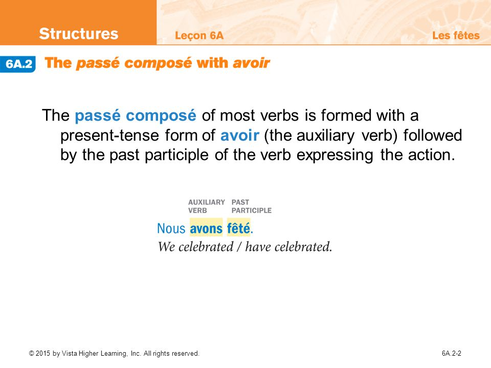 The passé composé of most verbs is formed with a present-tense form of avoir (the auxiliary verb) followed by the past participle of the verb expressing the action.