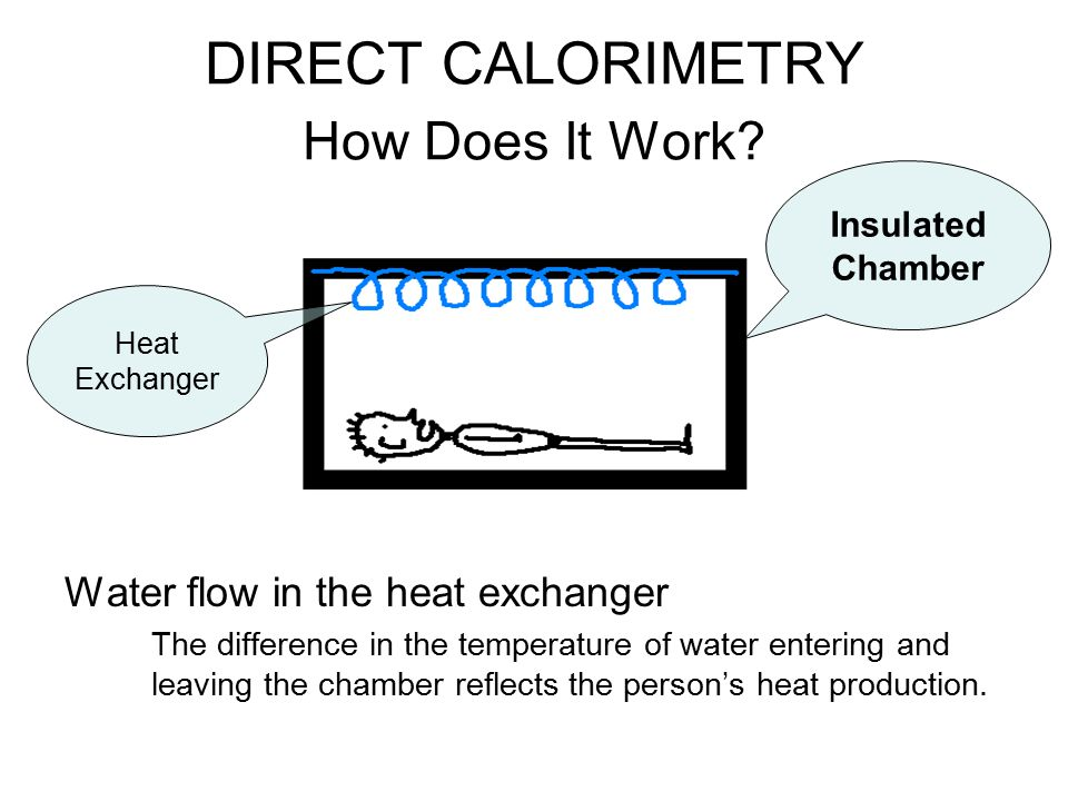 DIRECT CALORIMETRY How Does It Work