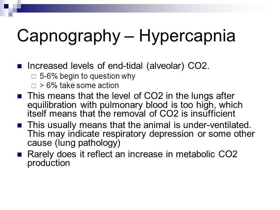 Capnography – Hypercapnia