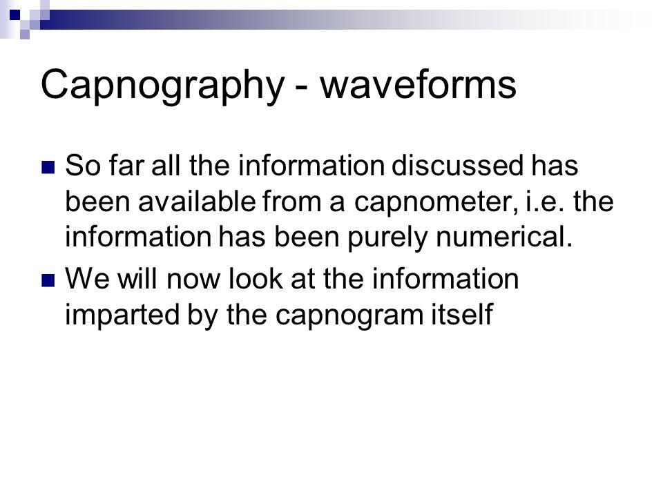 Capnography - waveforms