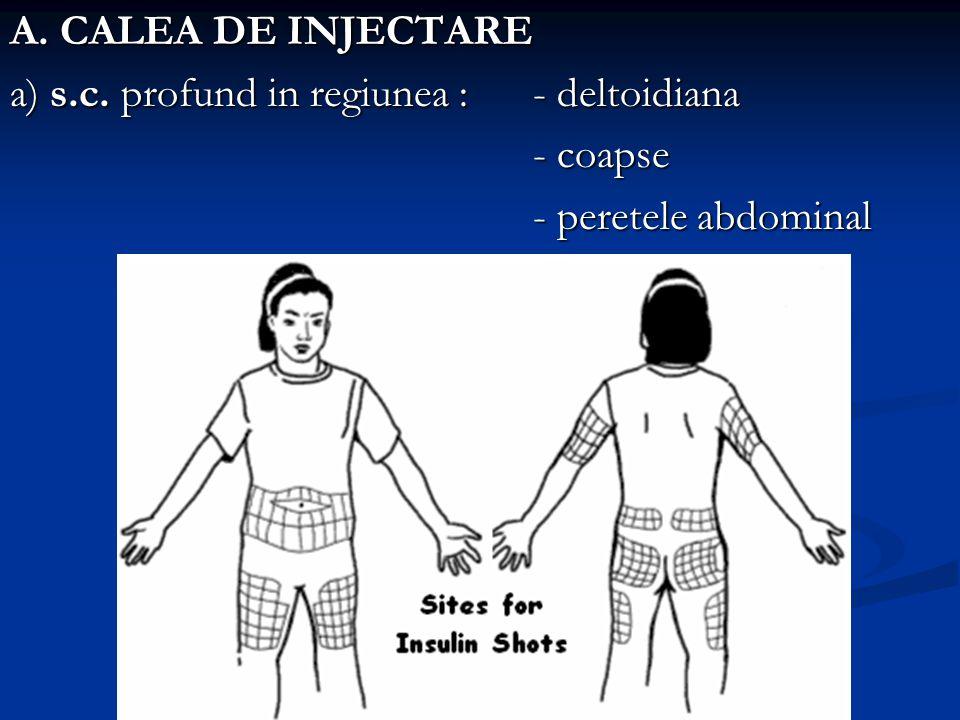 A. CALEA DE INJECTARE a) s.c. profund in regiunea : - deltoidiana.