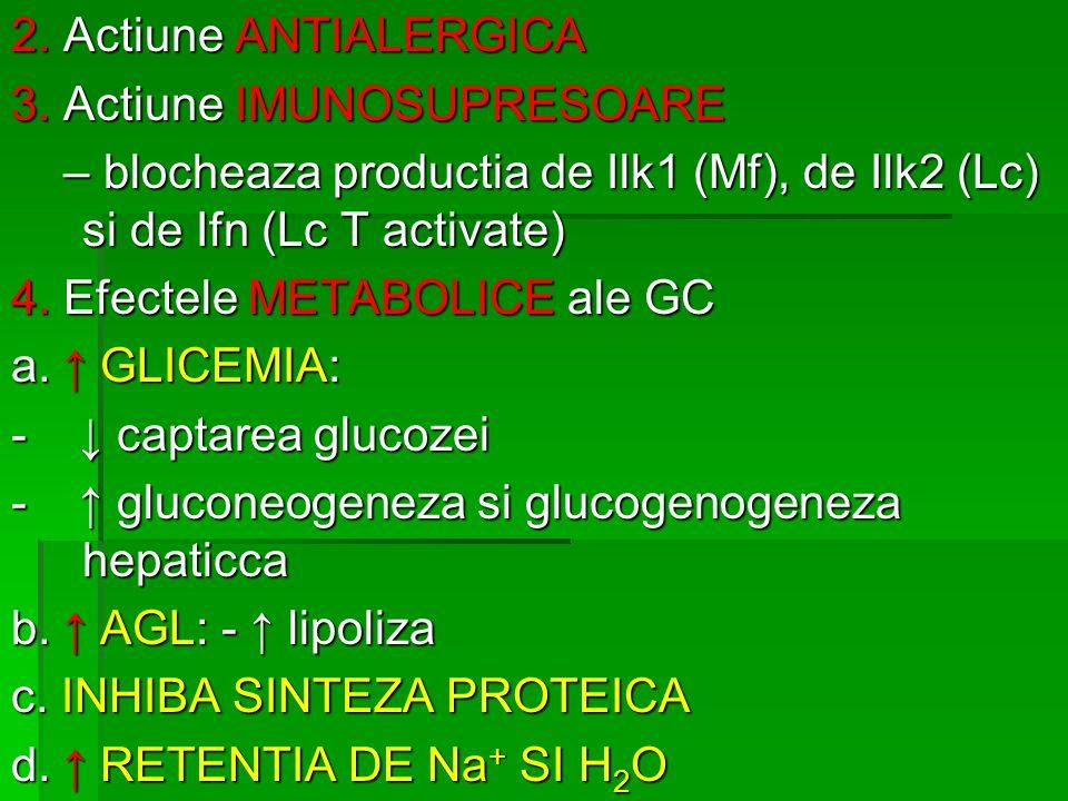 2. Actiune ANTIALERGICA 3. Actiune IMUNOSUPRESOARE. – blocheaza productia de Ilk1 (Mf), de Ilk2 (Lc) si de Ifn (Lc T activate)