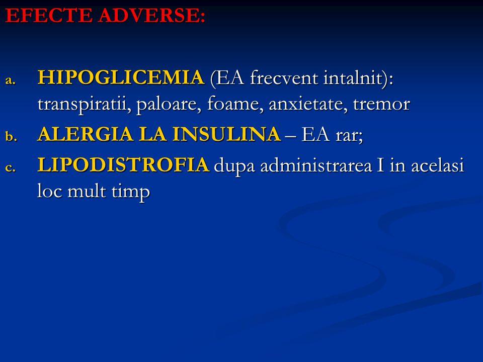 EFECTE ADVERSE: HIPOGLICEMIA (EA frecvent intalnit): transpiratii, paloare, foame, anxietate, tremor.