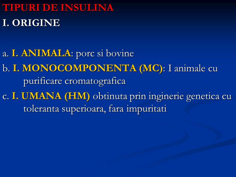 TIPURI DE INSULINA I. ORIGINE. a. I. ANIMALA: porc si bovine. b. I. MONOCOMPONENTA (MC): I animale cu purificare cromatografica.