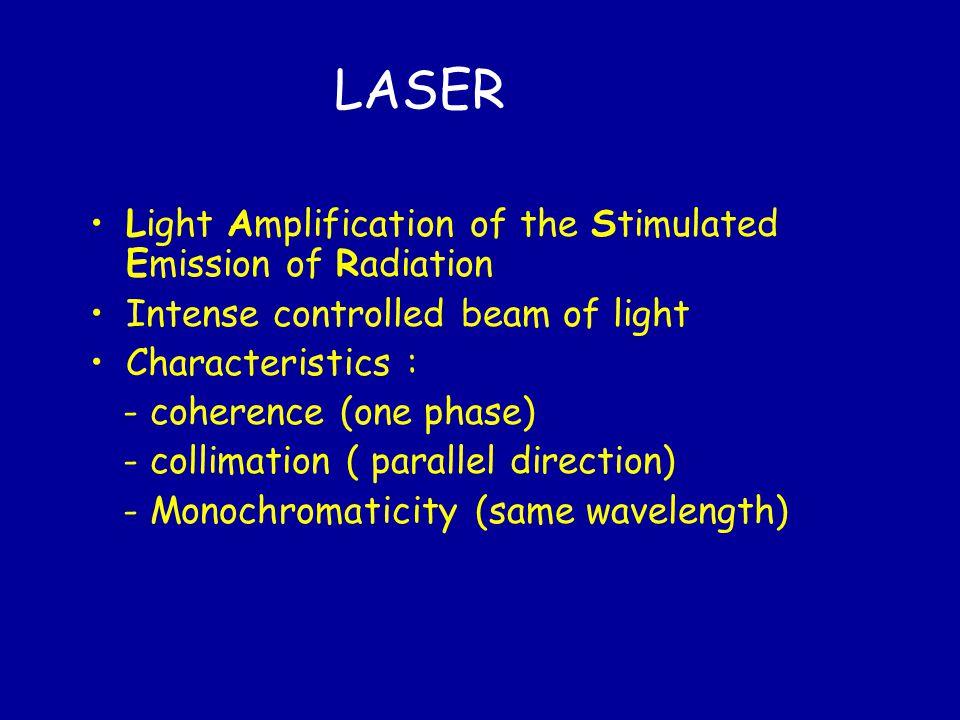 LASER Light Amplification of the Stimulated Emission of Radiation