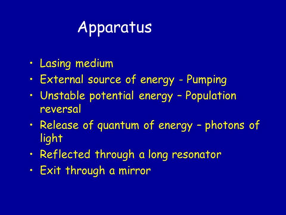 Apparatus Lasing medium External source of energy - Pumping