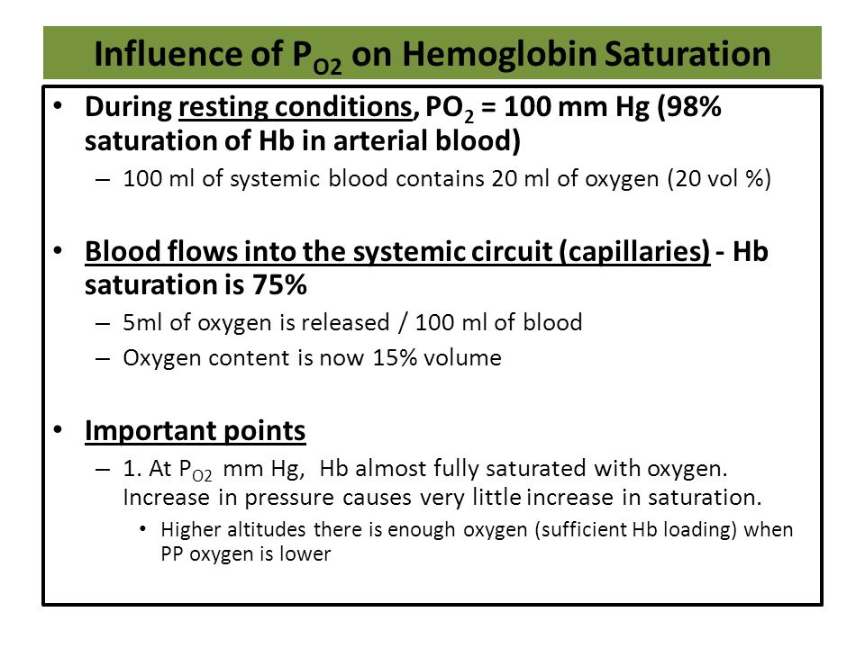 Influence of PO2 on Hemoglobin Saturation