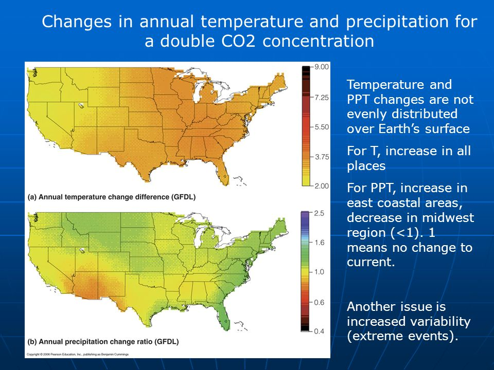 Changes in annual temperature and precipitation for a double CO2 concentration