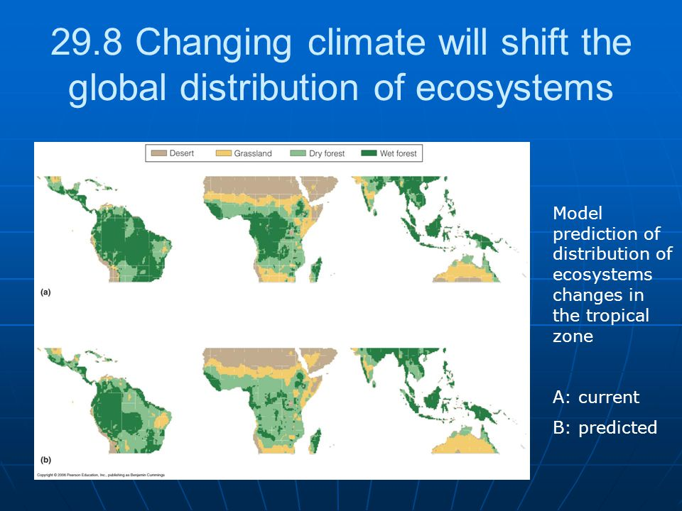 29.8 Changing climate will shift the global distribution of ecosystems