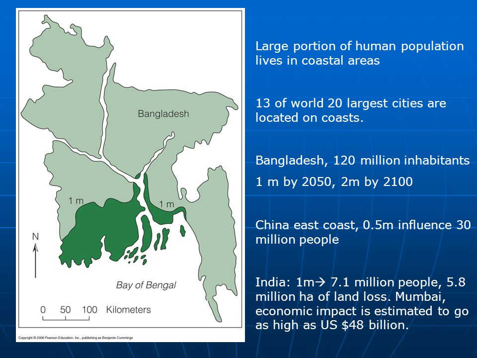 Large portion of human population lives in coastal areas