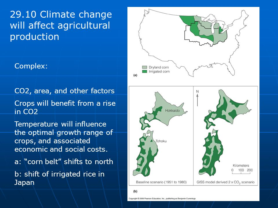 29.10 Climate change will affect agricultural production