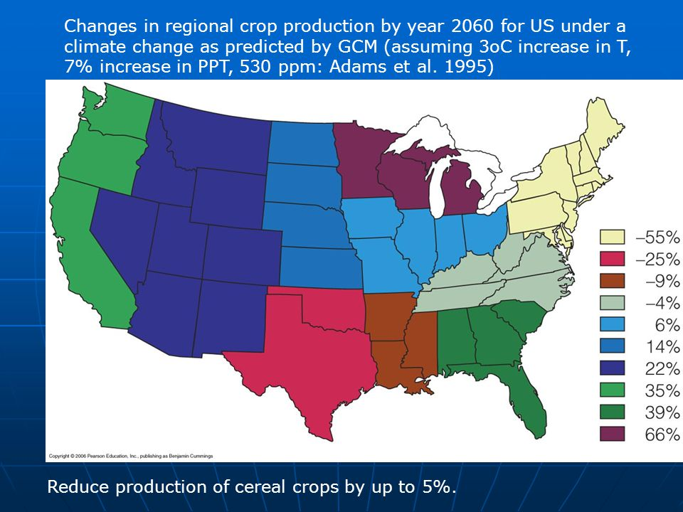 Reduce production of cereal crops by up to 5%.