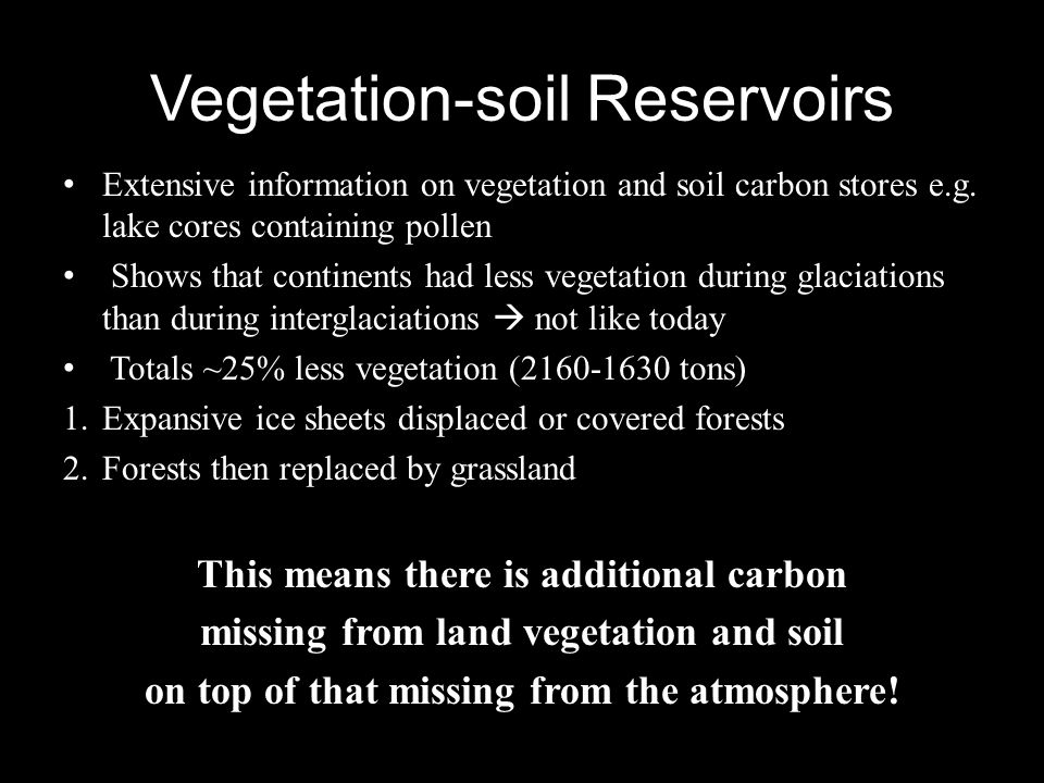 Vegetation-soil Reservoirs