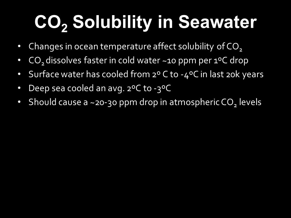 CO2 Solubility in Seawater