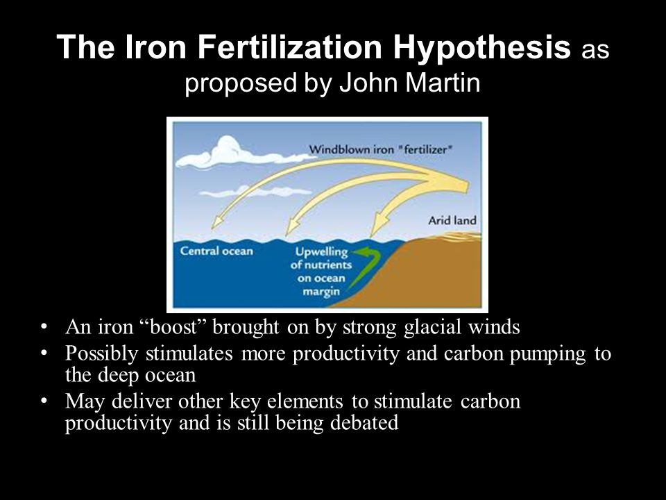 The Iron Fertilization Hypothesis as proposed by John Martin