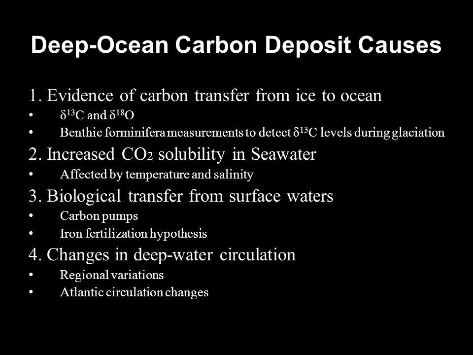 Deep-Ocean Carbon Deposit Causes