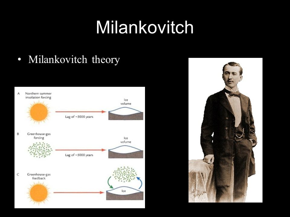 Milankovitch Milankovitch theory