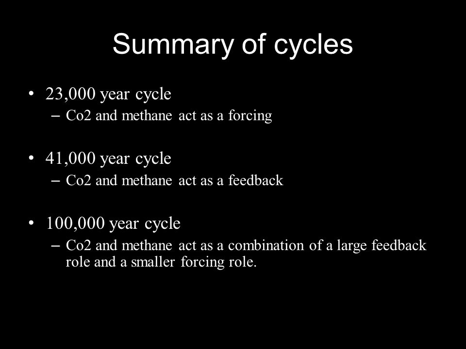 Summary of cycles 23,000 year cycle 41,000 year cycle